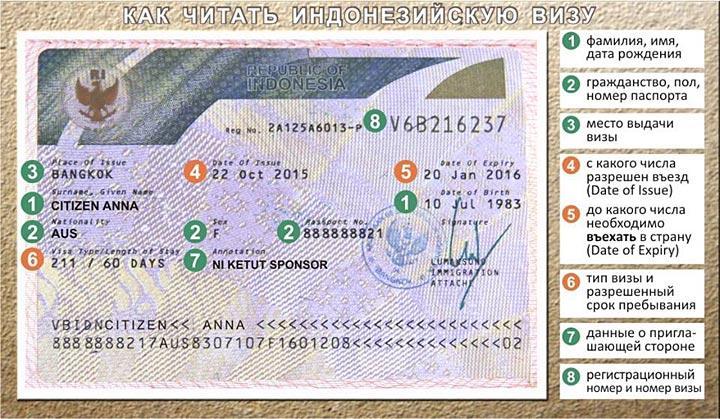 Визовое агентство на Бали
